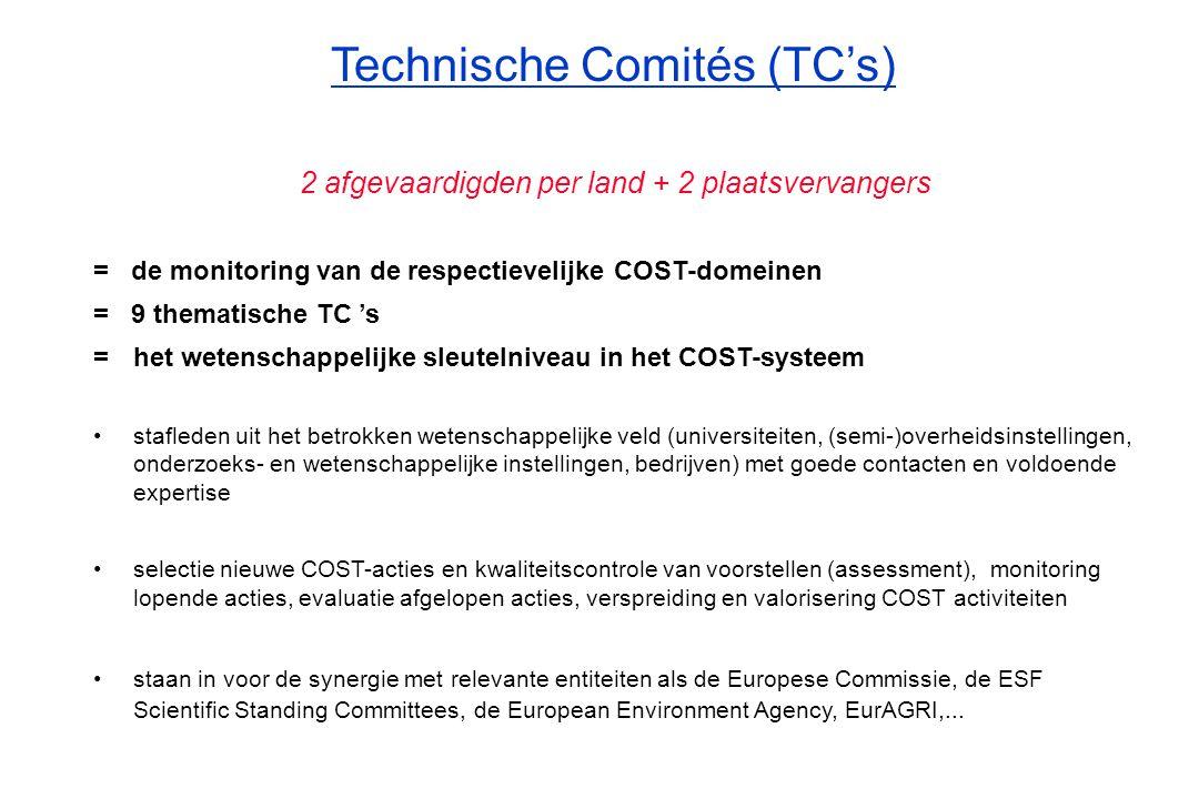 Technische Comités (TC's)