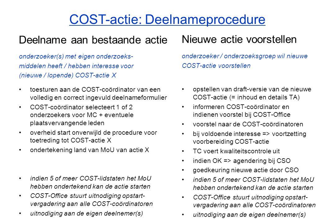 COST-actie: Deelnameprocedure