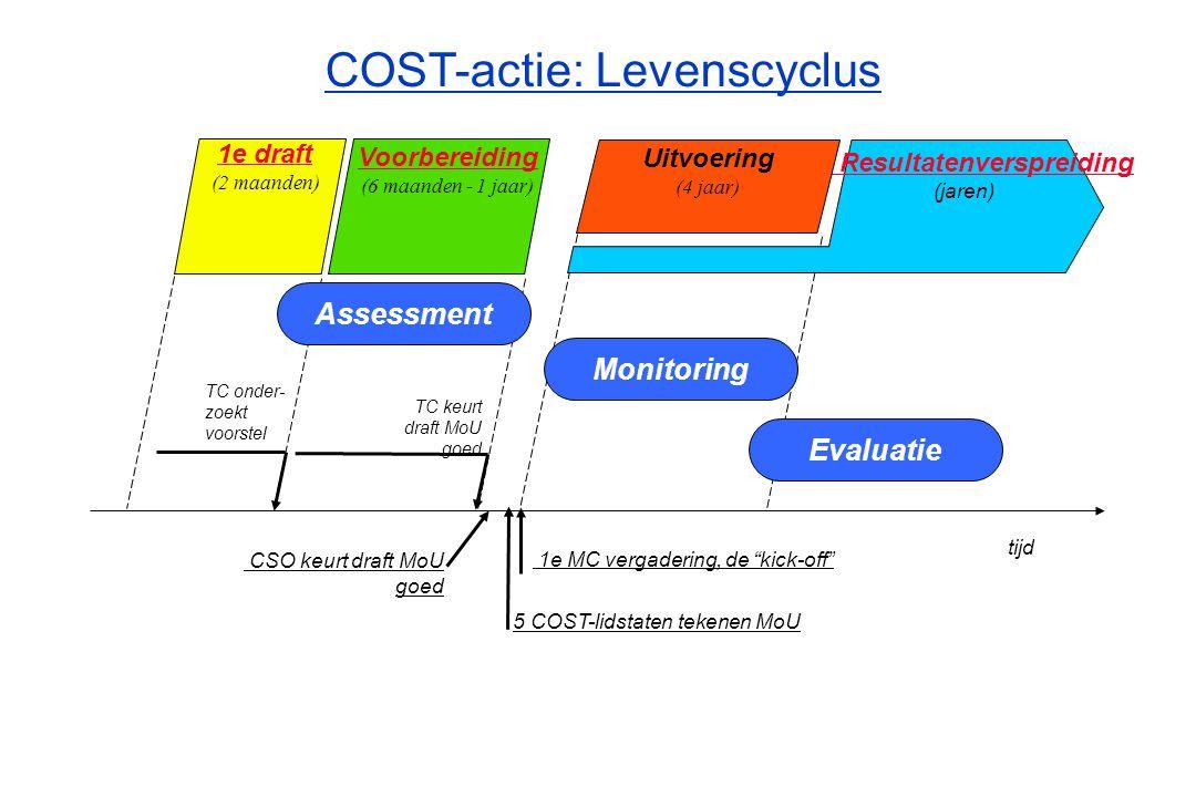 COST-actie: Levenscyclus