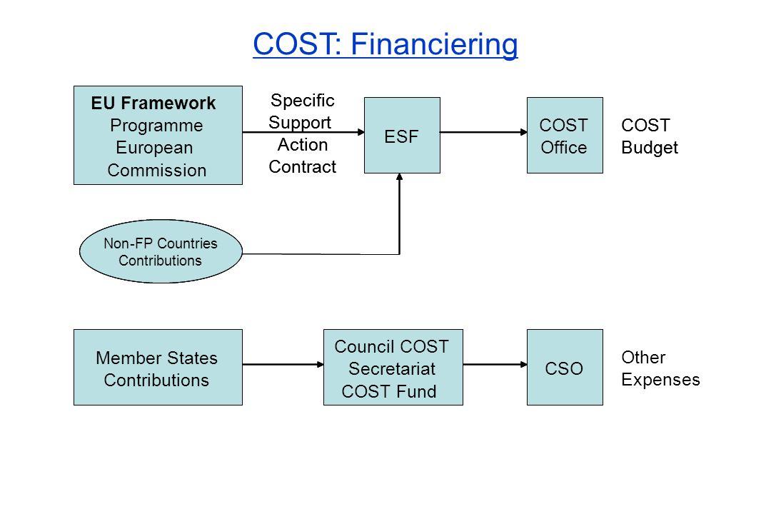 COST: Financiering EU Framework EU Framework Specific Specific