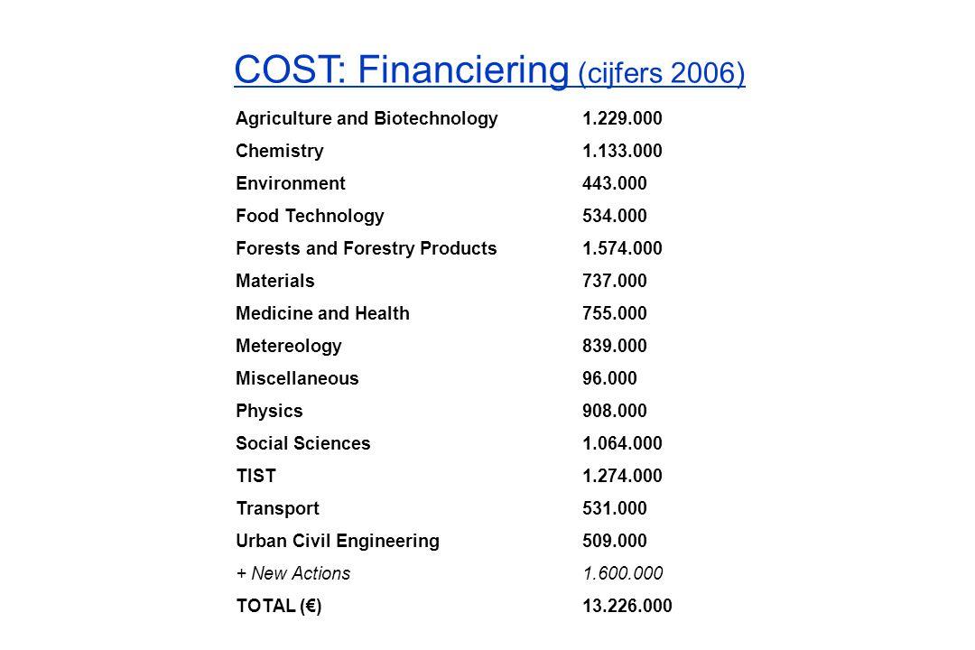 COST: Financiering (cijfers 2006)