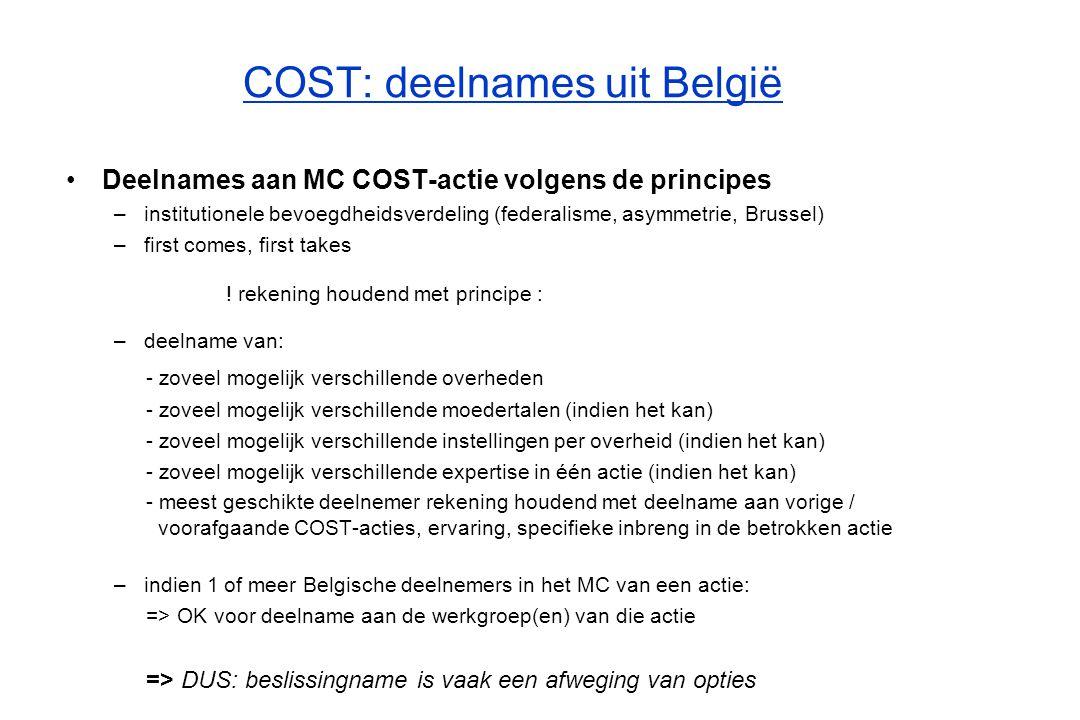 COST: deelnames uit België
