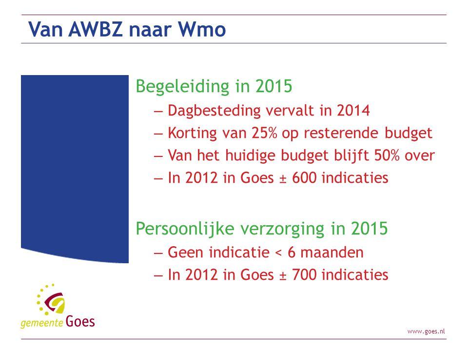 Van AWBZ naar Wmo Begeleiding in 2015 Persoonlijke verzorging in 2015