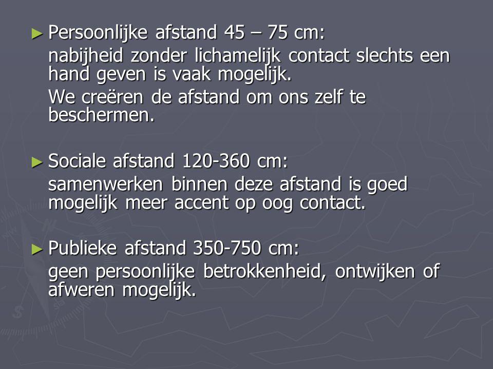 Persoonlijke afstand 45 – 75 cm: