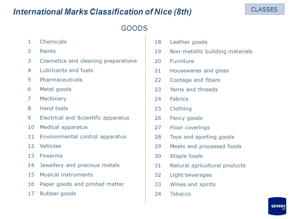 International Marks Classification of Nice (8th)