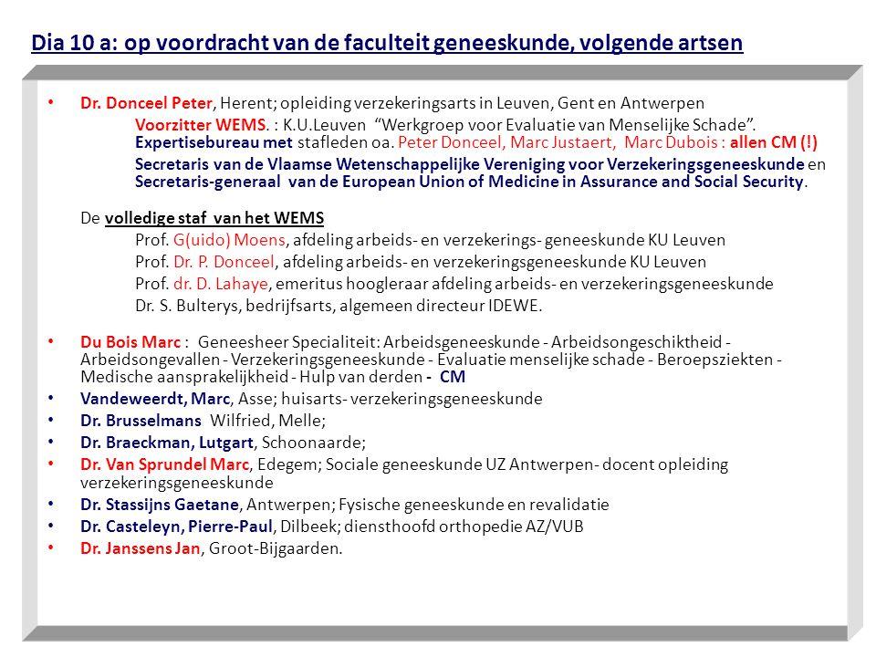 Dia 10 a: op voordracht van de faculteit geneeskunde, volgende artsen