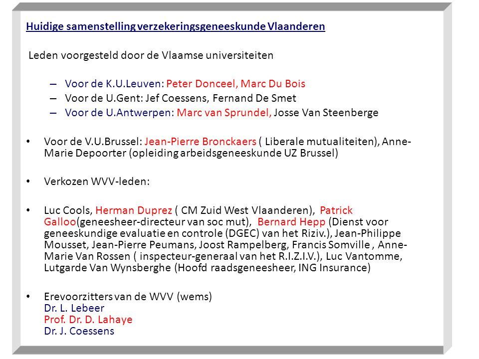 Huidige samenstelling verzekeringsgeneeskunde Vlaanderen