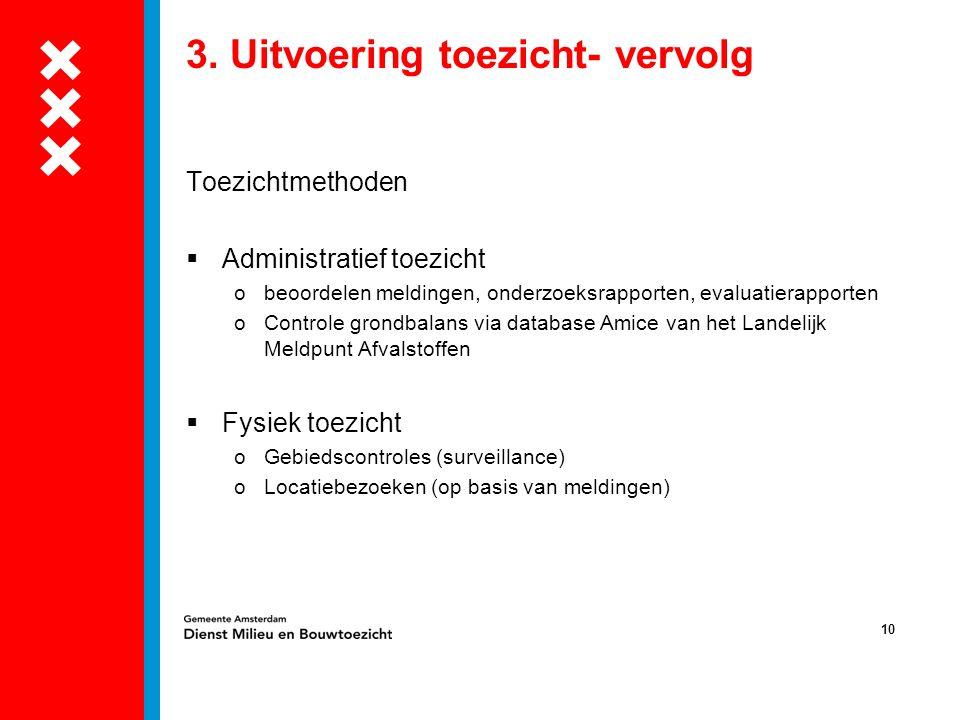 3. Uitvoering toezicht- vervolg