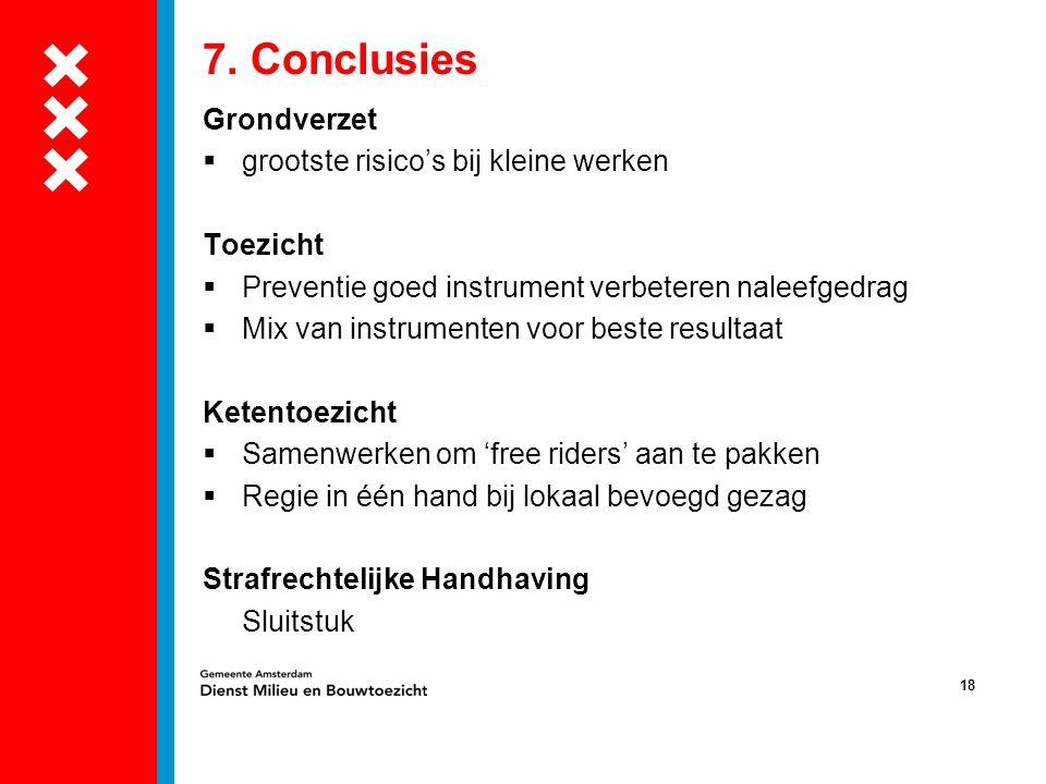 7. Conclusies Grondverzet grootste risico's bij kleine werken Toezicht