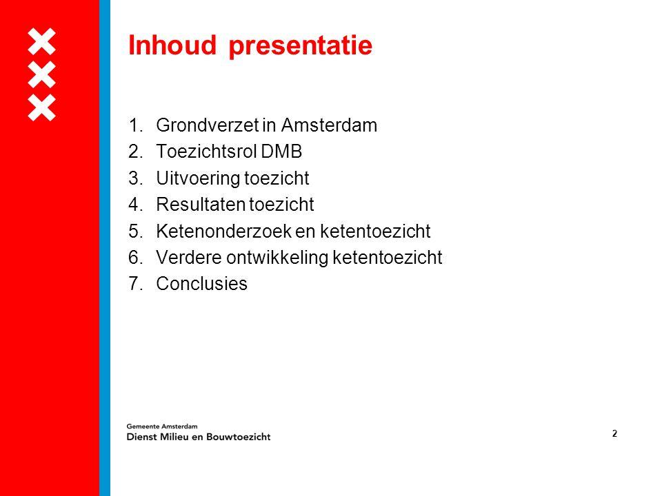 Inhoud presentatie Grondverzet in Amsterdam Toezichtsrol DMB