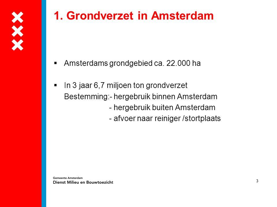 1. Grondverzet in Amsterdam