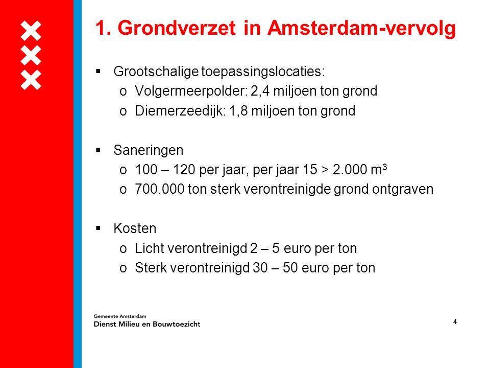 1. Grondverzet in Amsterdam-vervolg