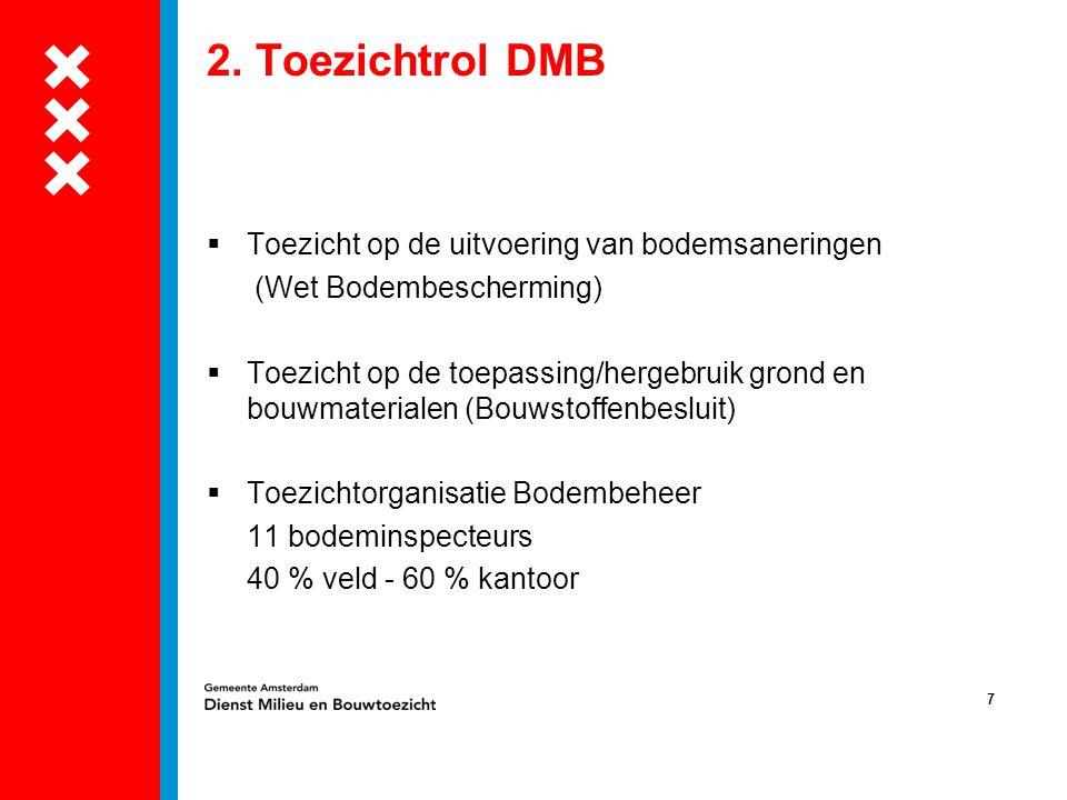 2. Toezichtrol DMB Toezicht op de uitvoering van bodemsaneringen