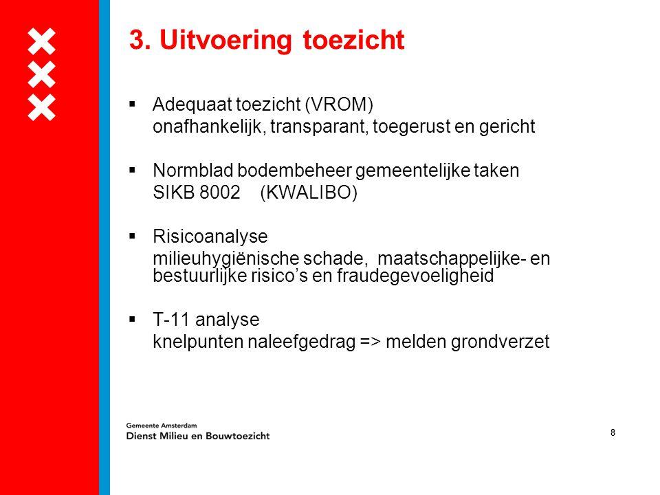3. Uitvoering toezicht Adequaat toezicht (VROM)