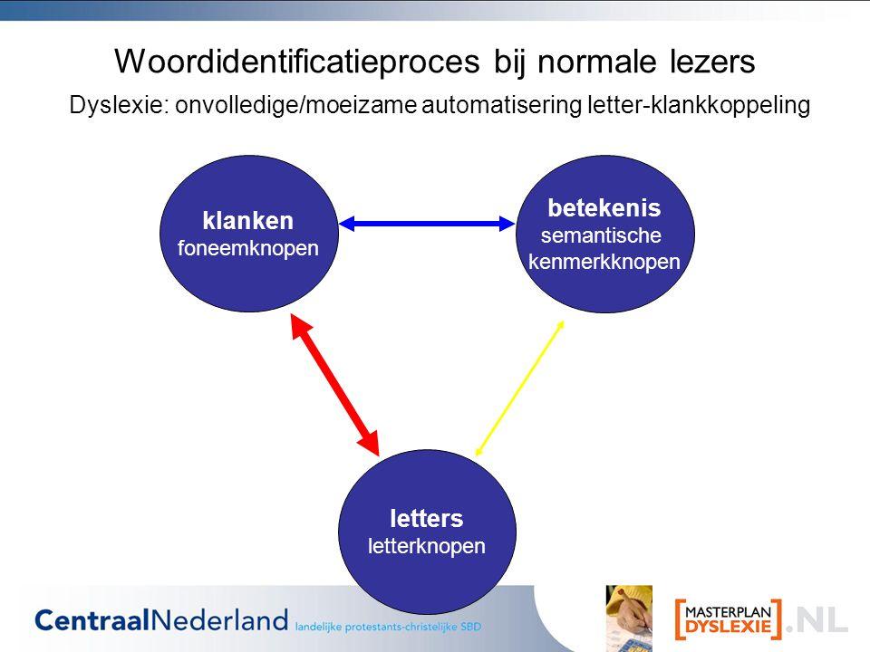 Woordidentificatieproces bij normale lezers Dyslexie: onvolledige/moeizame automatisering letter-klankkoppeling