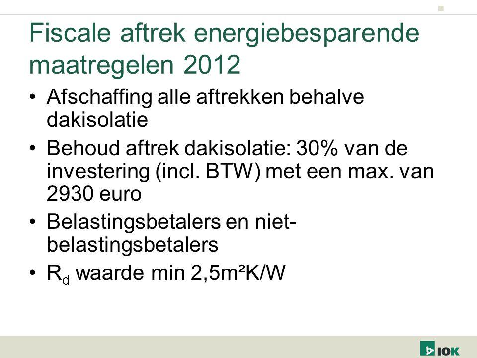 Fiscale aftrek energiebesparende maatregelen 2012