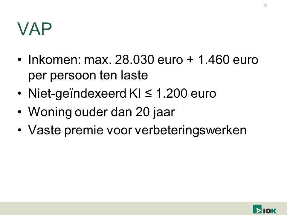 VAP Inkomen: max. 28.030 euro + 1.460 euro per persoon ten laste