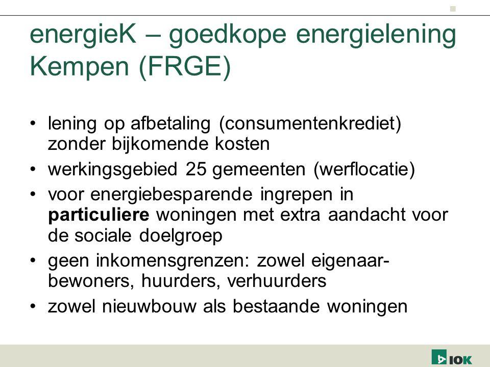 energieK – goedkope energielening Kempen (FRGE)