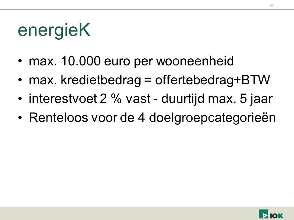 energieK max. 10.000 euro per wooneenheid