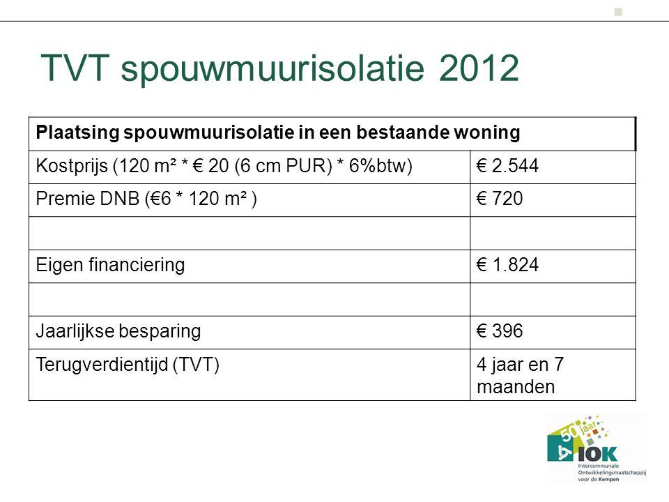 TVT spouwmuurisolatie 2012