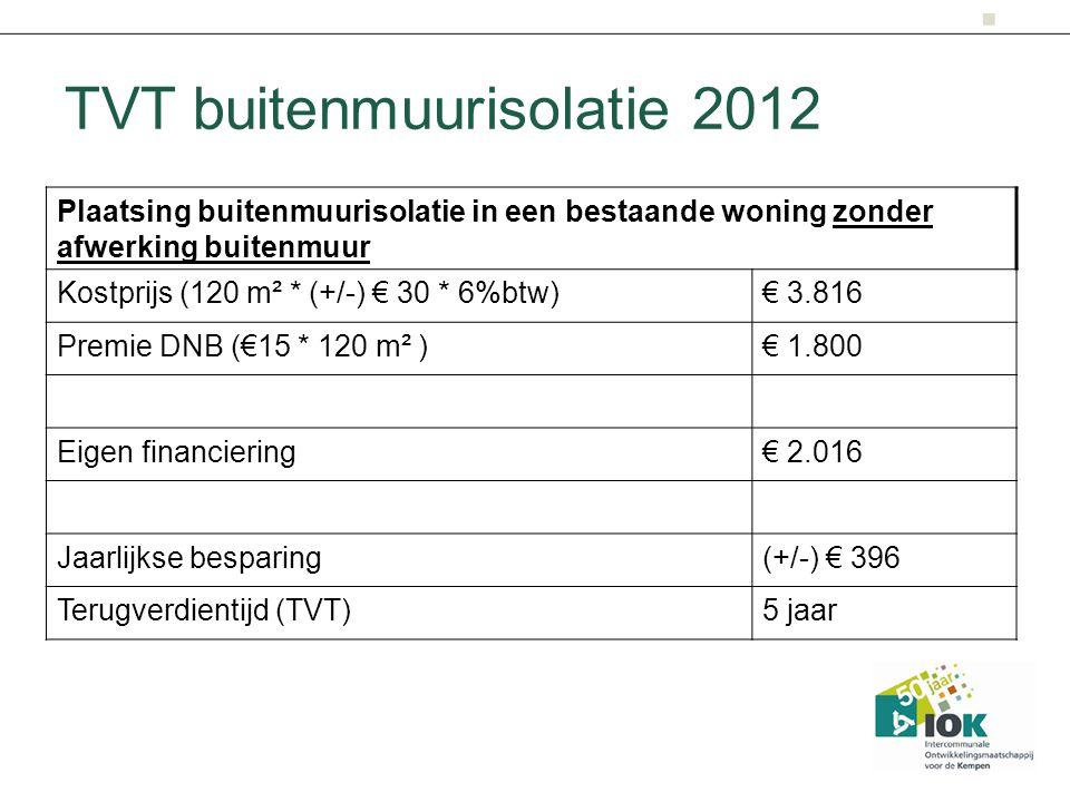 TVT buitenmuurisolatie 2012