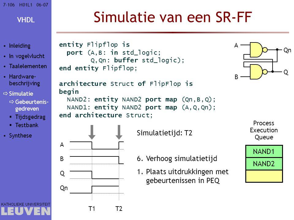 Simulatie van een SR-FF