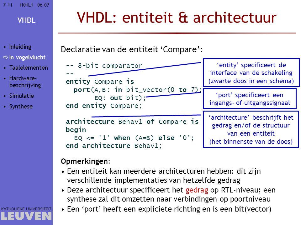 VHDL: entiteit & architectuur