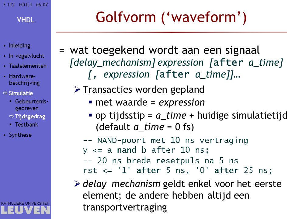 Golfvorm ('waveform')