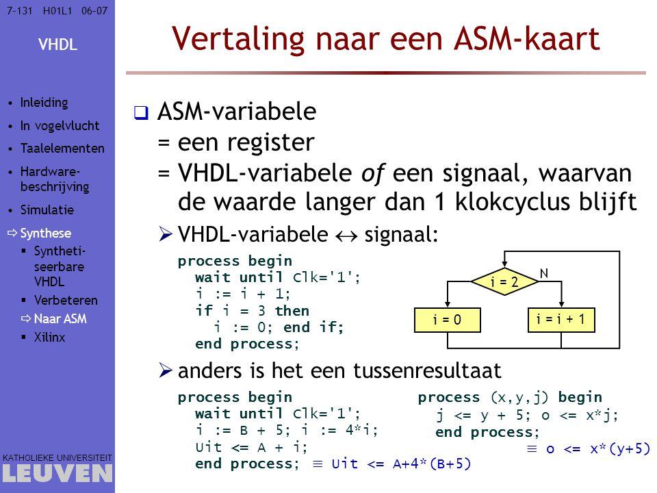Vertaling naar een ASM-kaart