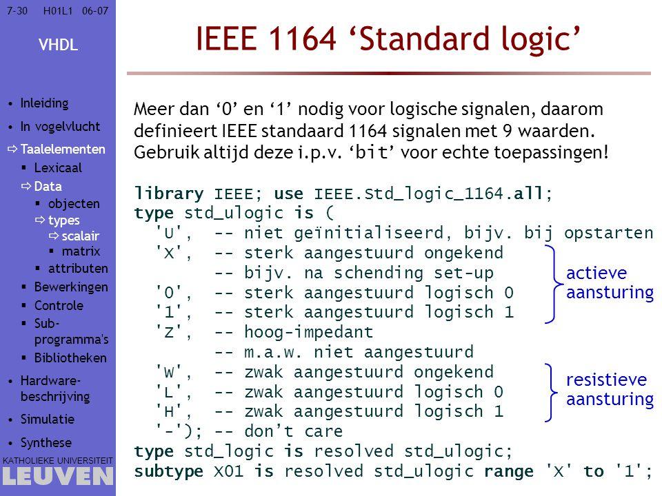 Vak - hoofdstuk IEEE 1164 'Standard logic' Inleiding. In vogelvlucht. Taalelementen. Lexicaal. Data.