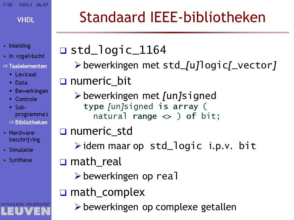 Standaard IEEE-bibliotheken