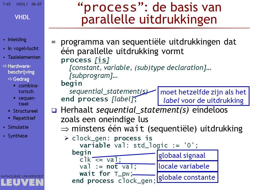 process : de basis van parallelle uitdrukkingen