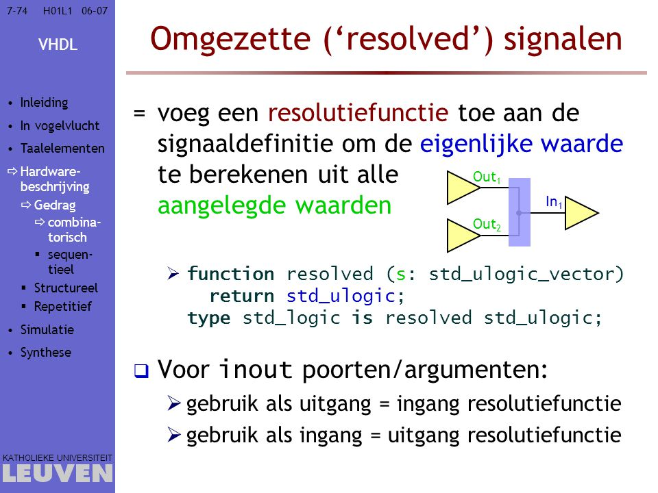 Omgezette ('resolved') signalen
