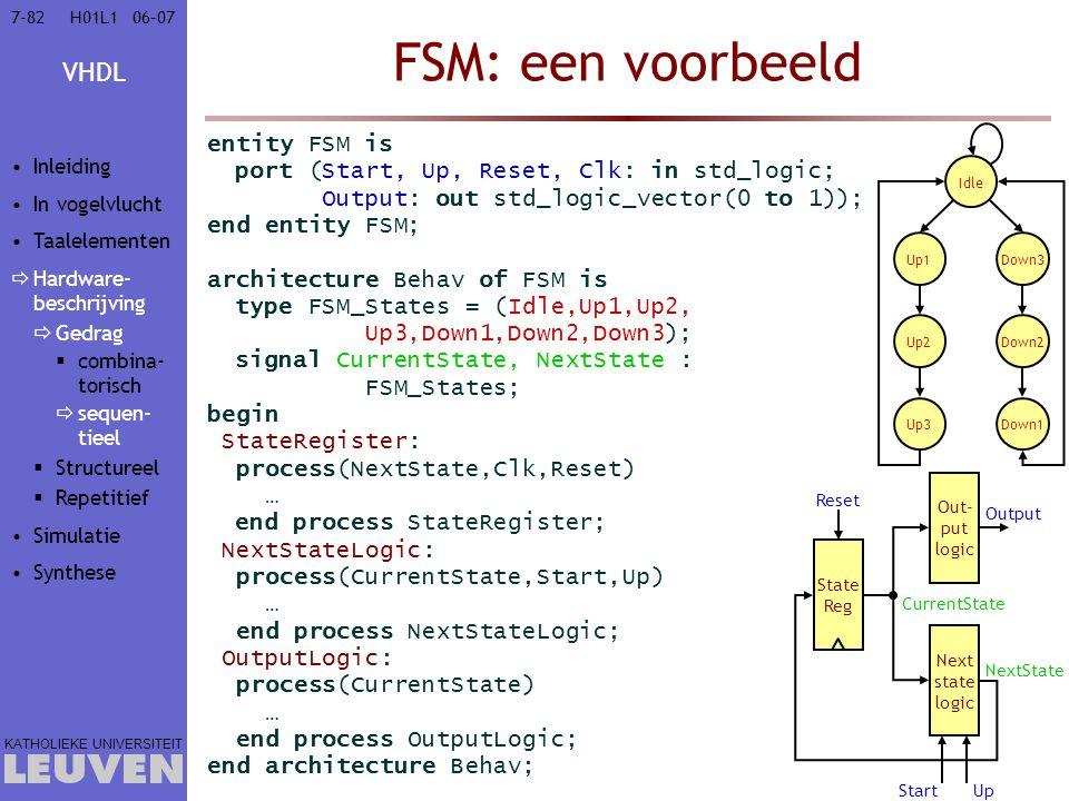 FSM: een voorbeeld entity FSM is