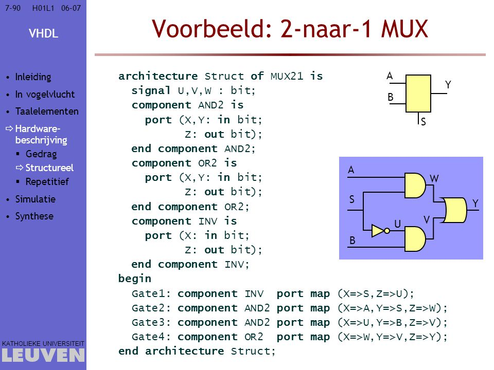 Voorbeeld: 2-naar-1 MUX architecture Struct of MUX21 is A