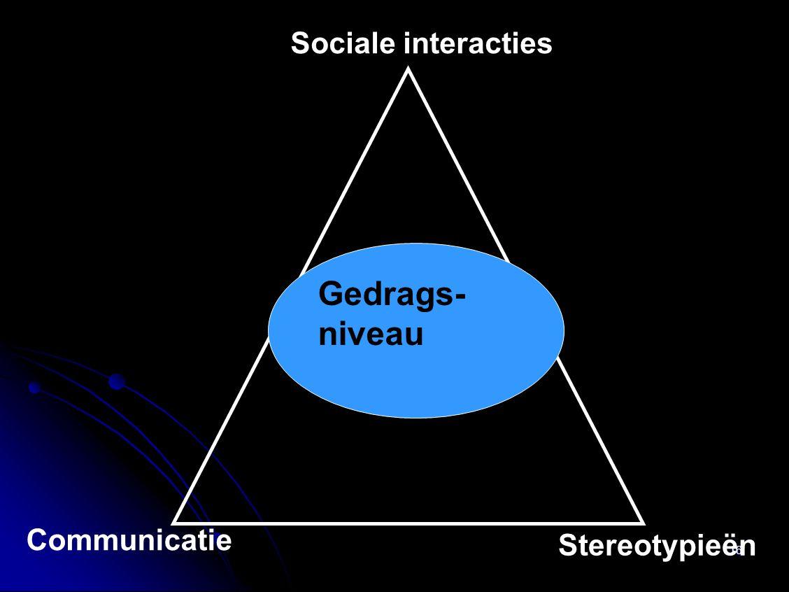 Sociale interacties Gedrags- niveau Communicatie Stereotypieën