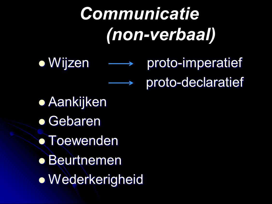 Communicatie (non-verbaal)