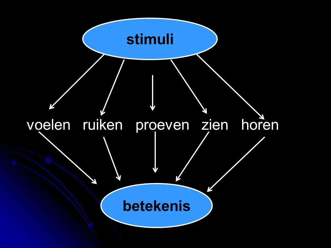 stimuli voelen ruiken proeven zien horen betekenis