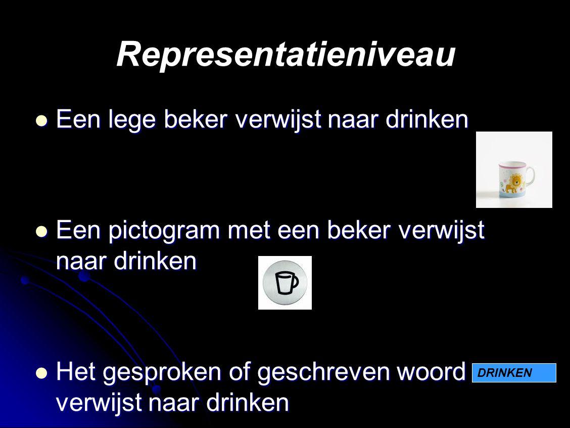 Representatieniveau Een lege beker verwijst naar drinken