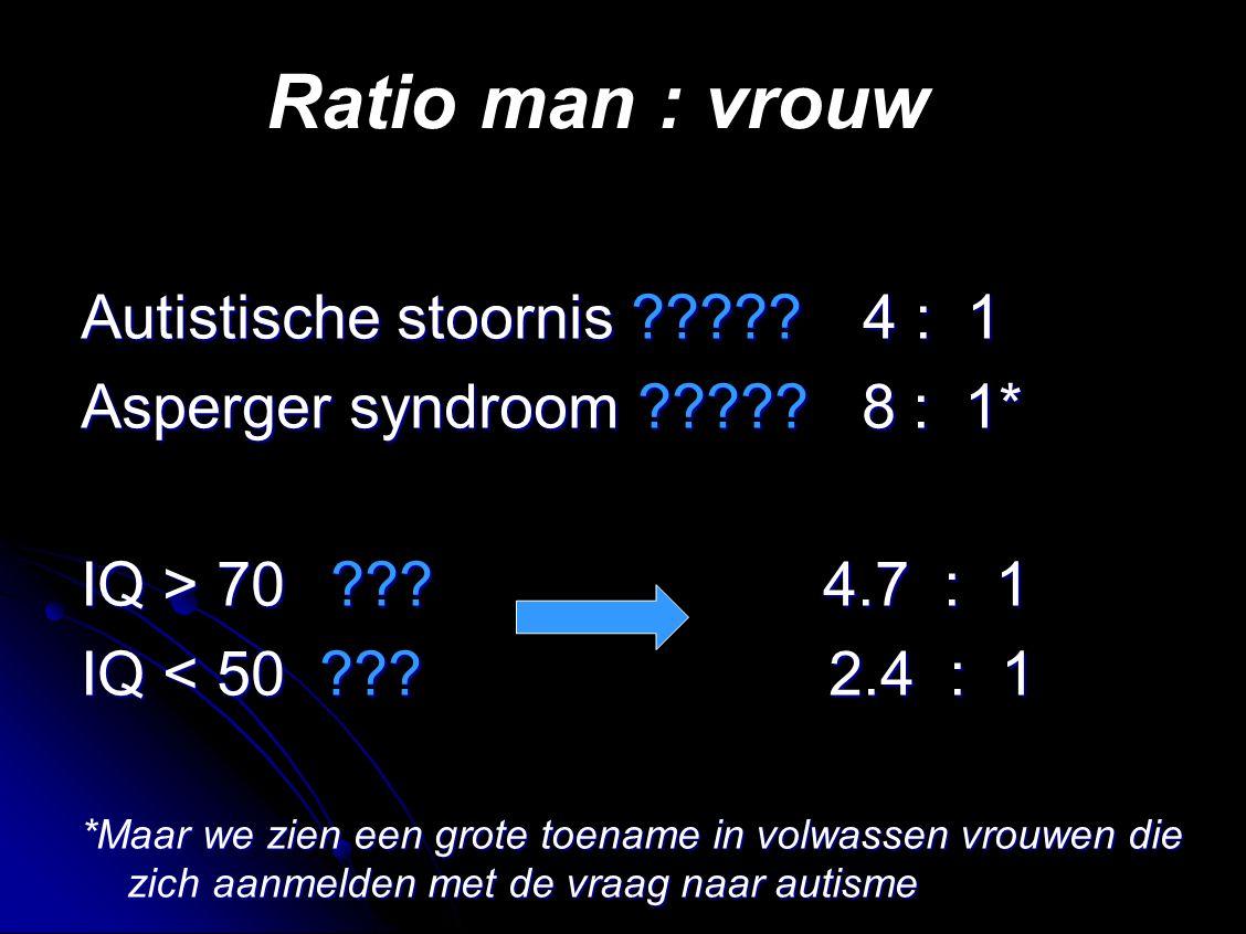 Ratio man : vrouw Autistische stoornis 4 : 1
