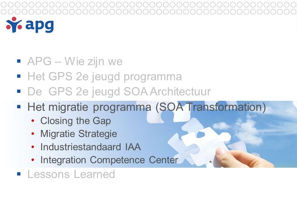 Closing the Gap Proces modellen (van BizDesign naar WBM/WID)