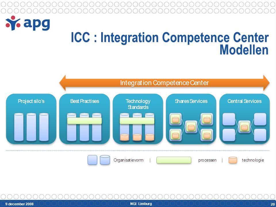 ICC : APG model Activiteit / Model Project Silo's Best Practises