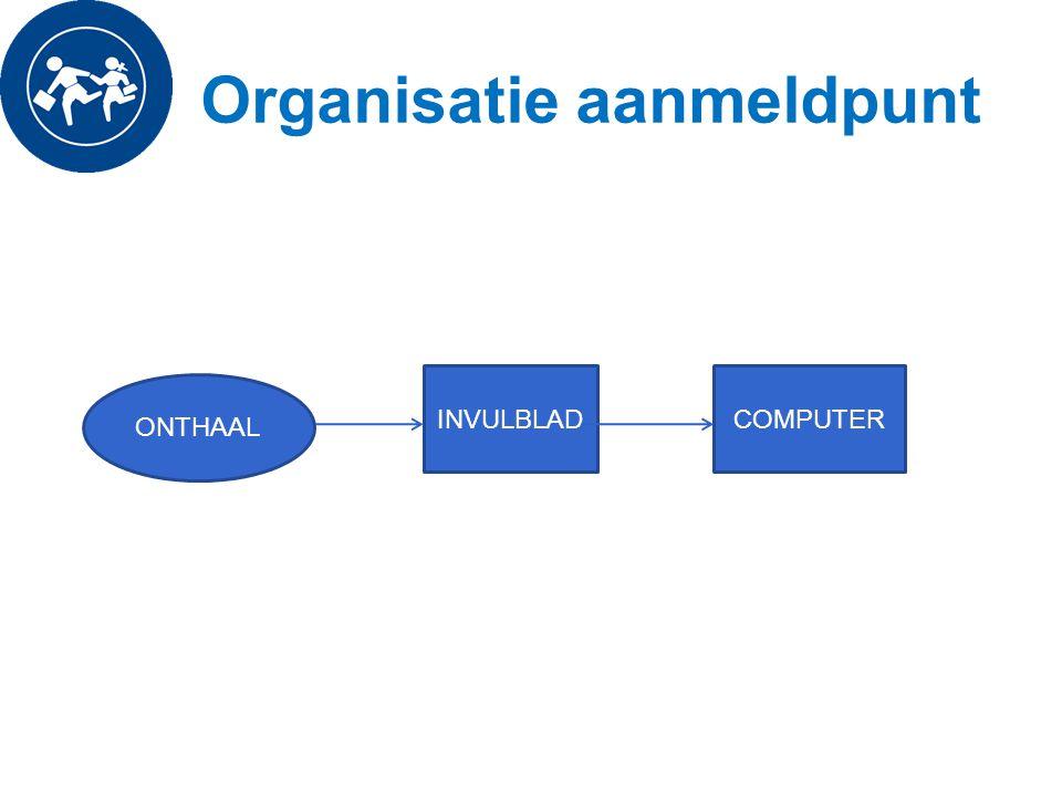 Organisatie aanmeldpunt