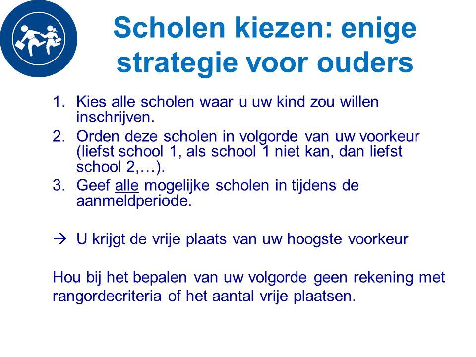 Scholen kiezen: enige strategie voor ouders