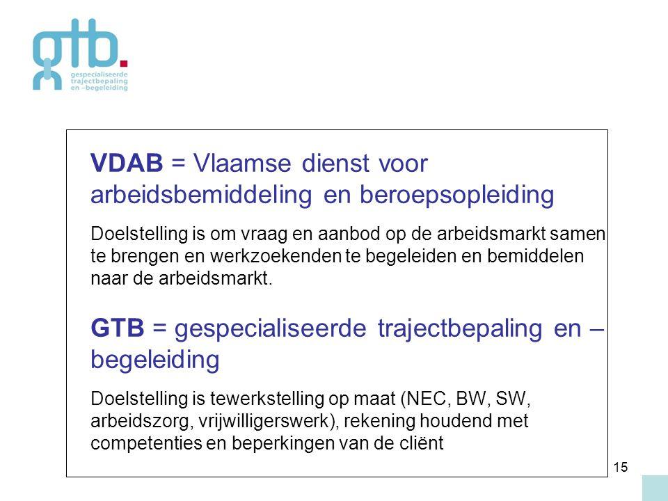 VDAB = Vlaamse dienst voor arbeidsbemiddeling en beroepsopleiding Doelstelling is om vraag en aanbod op de arbeidsmarkt samen te brengen en werkzoekenden te begeleiden en bemiddelen naar de arbeidsmarkt.