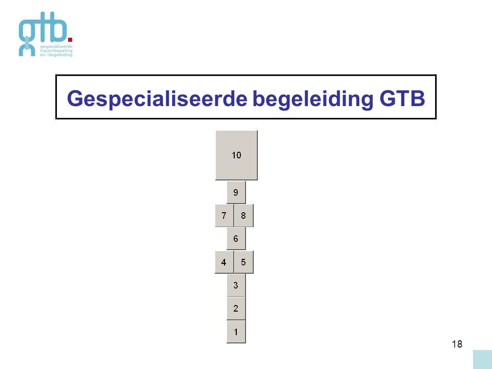 Gespecialiseerde begeleiding GTB