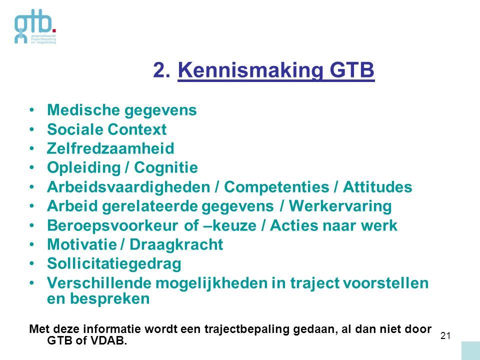 2. Kennismaking GTB Medische gegevens Sociale Context Zelfredzaamheid