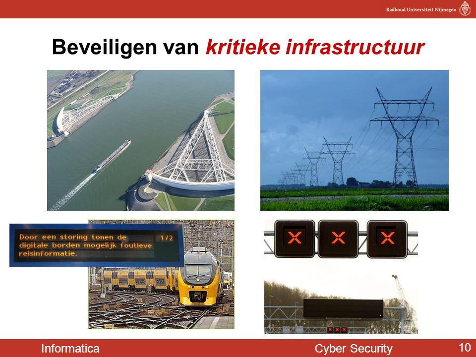 Beveiligen van kritieke infrastructuur