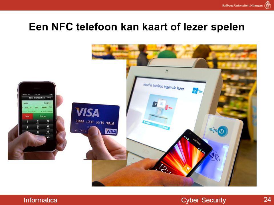 Een NFC telefoon kan kaart of lezer spelen