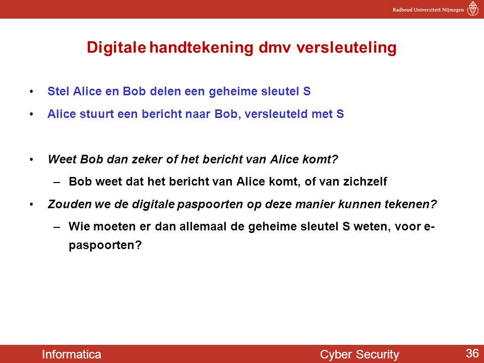 Digitale handtekening dmv versleuteling